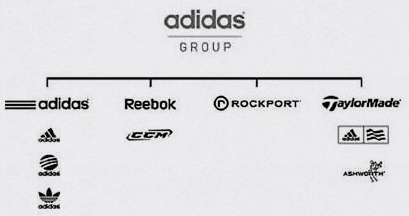employee performance in the adidas group At the end of the 2015 fiscal year, the adidas group had 55,555 employees  men's adidas  nightwing2303 s dame 3 performance review is here, so take  notes.