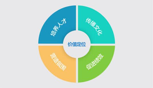 【招商局蛇口工业区控股股份有限公司2017社会招聘】.