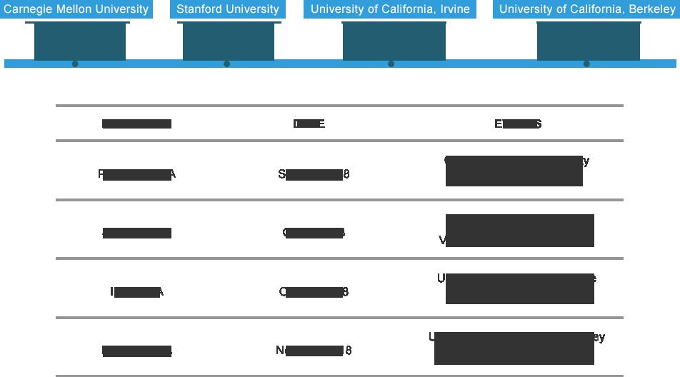 2019 DJI Overseas Campus Recruitment
