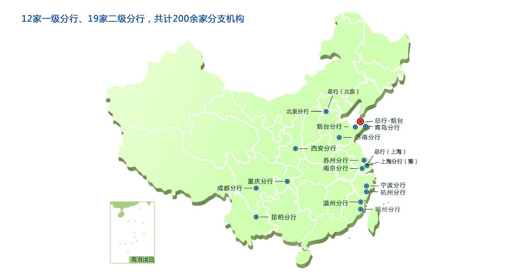 1家二级分行:潍坊分行 ● 10家支行:青岛高新区支行,青岛开发区